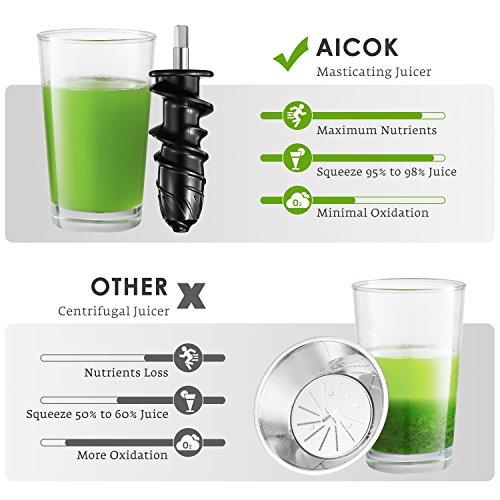 Entsafter Kauen Slow Juicer Aicok BPA Bild 2*