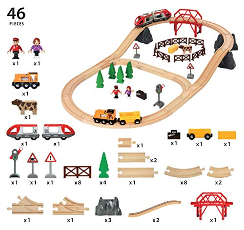 BRIO Country Reisezug-Set Konstruktionsspielzeug