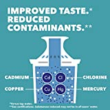 7 BEST water purifier for overhead tank