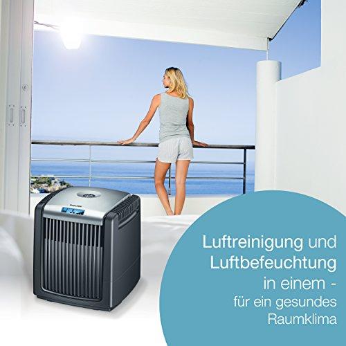 Bild 1: Beurer LW 220