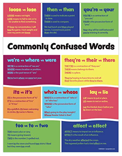 Commonly Confused Words Poster - Homophones Chart - English Teacher Language Arts, ELA, Grammar Poster for Middle, High School Classrooms - Laminated, 17 x 22 inches