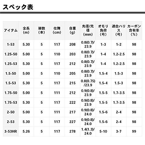 ダイワ『波濤1.25-53』