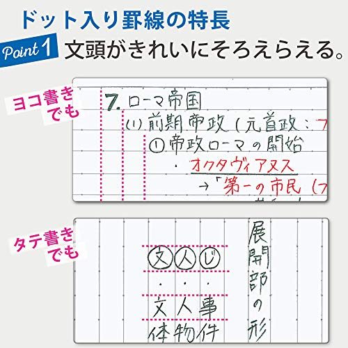 コクヨキャンパスノートドット入り罫線色それぞれ5冊パックB5A罫30枚ノ-3CATNX5