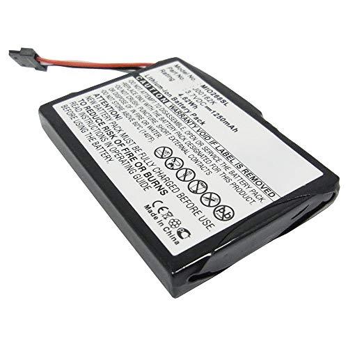 Battery For CE Becker Traffic Assist Z098 /& tool Kit 720 mAh