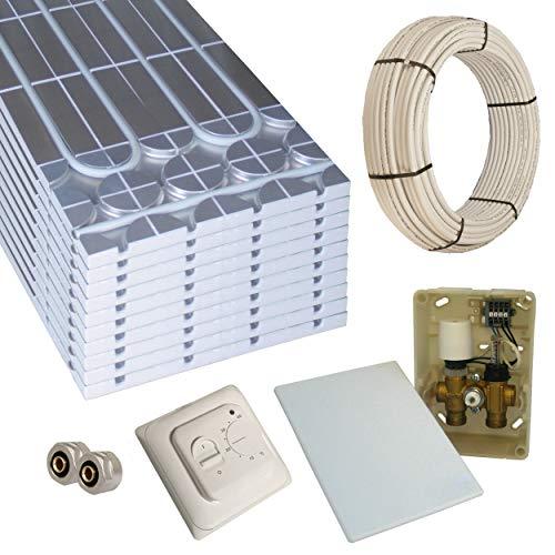 HoWaTech DRY Warmwasser Trocken Fußbodenheizung Komplettset E-Regelbox Standard, Heizfläche:5.00m²
