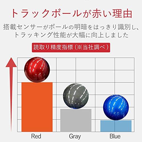 『エレコム マウス 有線/ワイヤレス/Bluetooth トラックボール親指 8ボタン チルト機能 ブラック M-XPT1MRXBK』の6枚目の画像