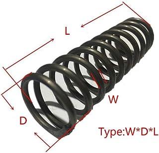 O 100pcs anello di tenuta trasparente silicone O-ring Guarnizioni Gasket Rubber Grommet 5mm 15//16//17//18//19//20//21//22//23//24 millimetri OD W-NUANJUN-SPRING Colore : 15x5x5mm , Taglia : 50pcs 20//50