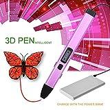MODAR 3D Stift Set PCL 3D Drucker Stift schönes Geschenk für Kinder, Potenzial von Kinder erschließen, umweltfreundlich und harmlos, tiefe Temperatur (Pink)