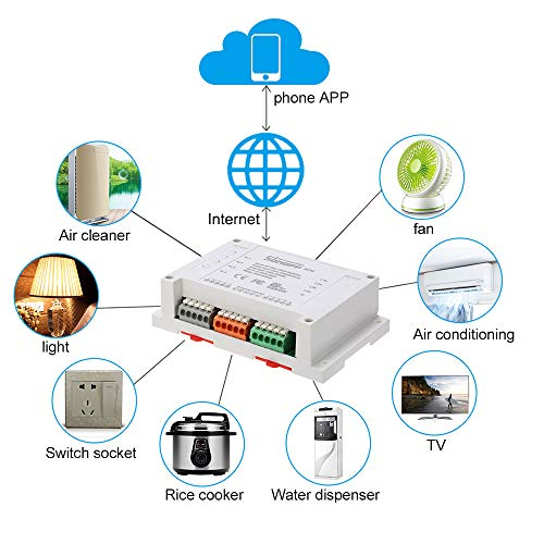 JINSE 4ch Itead 4-kanaals WiFi Power Switch Wireless App afstandsbediening