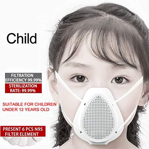 Deeabo Elektrische Mundmaske, Pm2.5 Elektrische Atmungsaktive Filtermaske Luftreinigende Anti-Dunst-Anti-Nebel-Staubmaske für Kinder, 3-Gang-Luftvolumen, 5-Lagen-Filter