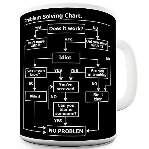 Twisted Envy - Tazza in ceramica, motivo: grafico per la risoluzione dei problemi, idea regalo