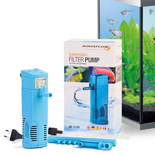Aquaflow Technology® AIF-012M