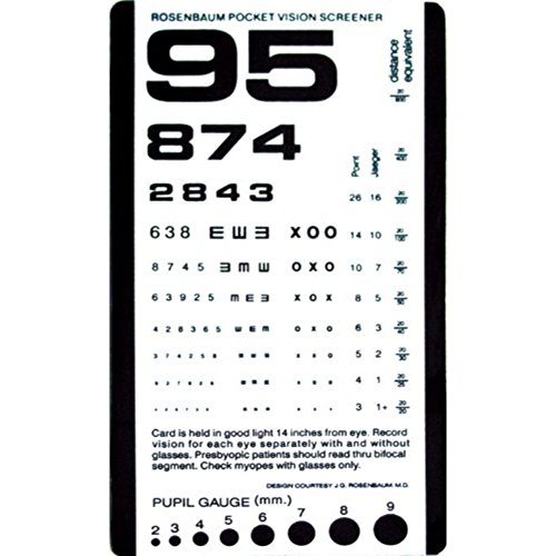 Pocket Eye Test Diagramm