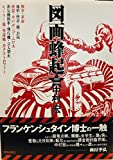 図画蜂起1955‐2000