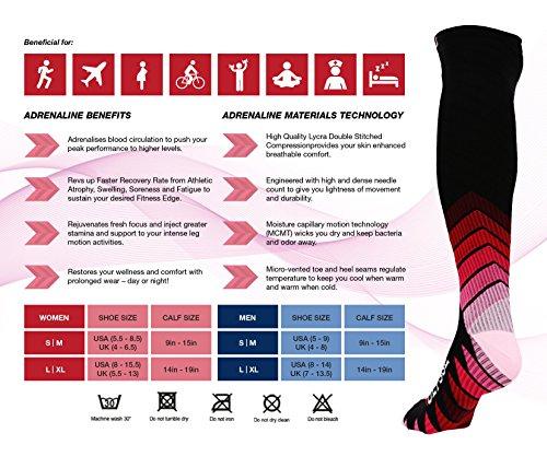 ULYSSE ATHLETICA Compression Socks 20-30 mmHg for Men & Women – Best for Running, Flight Travel, Nurses, Pregnancy, Sports, Recovery, Shin Splints, Medical – Stylish & Boost Circulation & Stamina