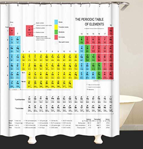 Linian Cortina de Ducha, La Tabla periódica, Tela Libre de PVC, no tóxica y sin Olor Repelente al Agua, 180cm x 180cm