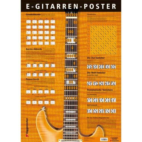 Voggenreiter Poster E-Gitarre