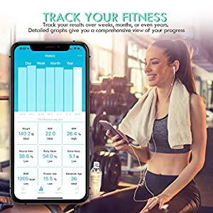 Body Fat Scale, Digital Bathroom Scale, Bluetooth Weight Scale Tracks 20 Key Body Composition, Smart Body Scale with Precise Sensors, Large LCD Backlit and Smartphone App