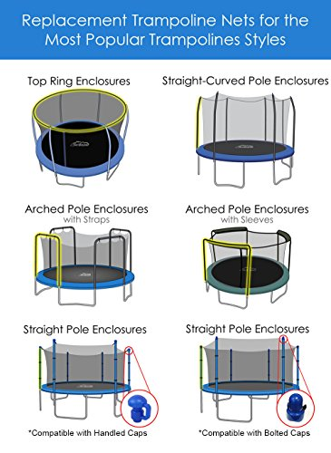 SkyBound 14 ft. (Trampoline Frame Size) Replacement Netting for 4 Straight Curved and Top Ring G4 Pole Enclosure Systems (Fits Brands Bazoongi/Jumpking/Jumppod) (Net Only)