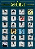 Todas Las películas de Ghibli – Póster con la Lista de películas del Estudio Ghibli para rascar