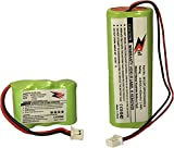 ZZcell 2-Pack Bundle Battery Compatible with Dogtra Transmitter BP12RT Receiver BP20R, 280NCP, 300M, 302M, YS500