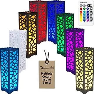 Best filimin lamp buy Reviews