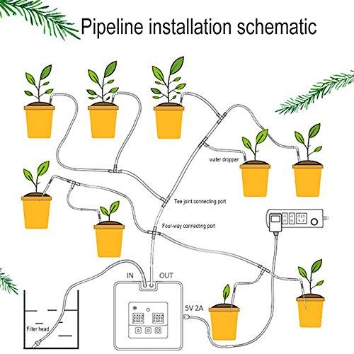 Alician DIY Micro Automatische Drip Irrigatie Kit Zelf Watering Systeem met 30-daagse Timer en USB opladen Home Decor