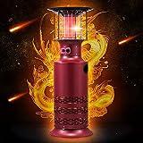 Calentador de patio Calentador de propano al aire libre, Calentador de gas licuado de cilindro de 360°, Lámpara de calor de jardín, Estufa de calefacción ajustable de temperatura