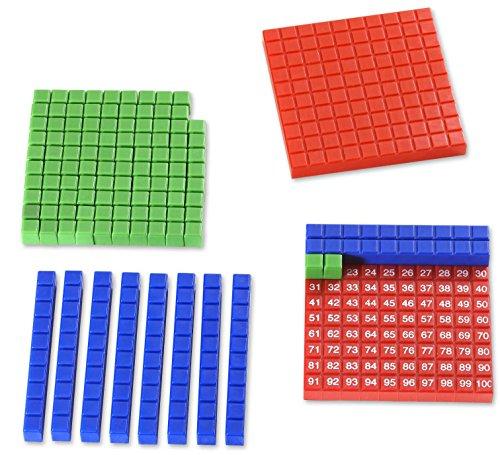 Hundertertafel in Montessori-Farben, Freiarbeitsmaterial im Zahlenraum bis 100