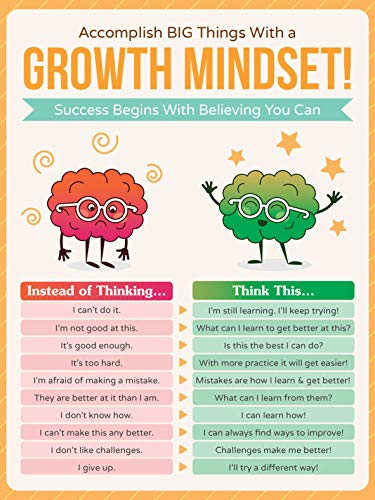 HoneyKICK Growth Mindset Poster - 12 x 16 Educational Poster for Classroom Decoration, Bulletin Boards - Inspire & Motivate Young Students