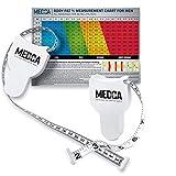 Cinta métrica corporal – 2 unidades de cintas métricas para monitores de peso corporal y grasa, (pulgadas y cm)cinta métrica retráctil para calculadoraprecisa de grasa corporal.