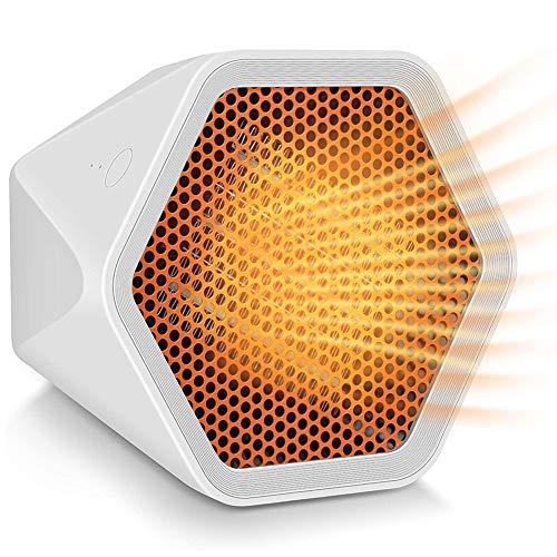 Cakunmik Kleiner Raumheizkörper 1000W Elektro-Heizung für eine sichere und schnelle Heizung Low Noise geeignet für Büro und zu Hause Desktop-