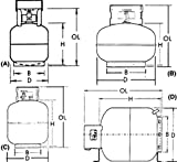 Manchester Tank 20 lb. Propane Cylinder (10504.17)