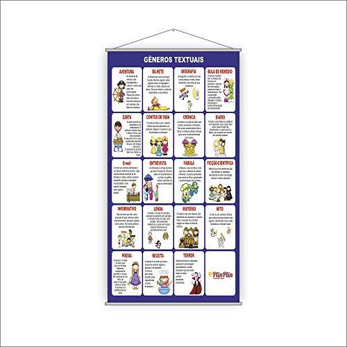 Banner Pedagógico Escolar Gêneros Textuais 120x65cm