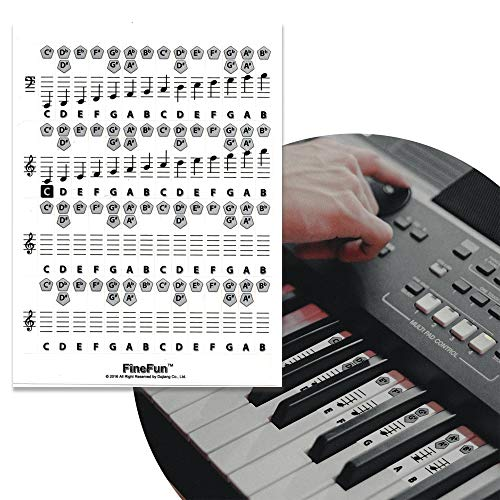 Piano sticker key and Keyboard Music Note Stickers Learning Piano Label Decal for for 49/61/76/88 Keyboards