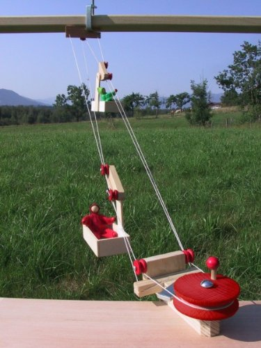 Kraul Mini-Seilbahn mit Zwei Wagen