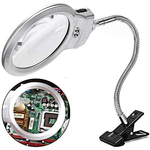 ZTT Iluminación LED Lupa