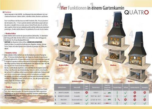 51 ePXEBm1L - Wellfire Toskana Quatro Grillkamin Außenküche