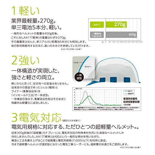DICプラスチック軽神『超軽量ヘルメット(AA17)』