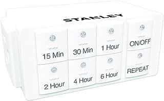 Best 220v countdown timer Reviews