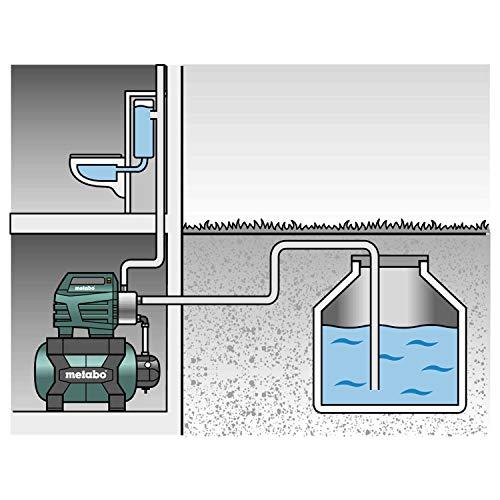 metabo 6.00974E+8 600974000 600974000-Bomba de Agua Para USO sanitario/doméstico HWWI 4500/25 INOX 1300W altura máx. bombeo 48 m, Vert
