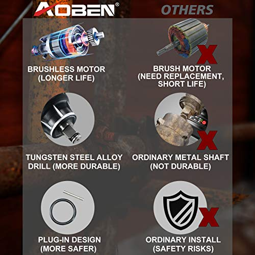 AOBEN 21V Cordless Impact Wrench Powerful Brushless Motor with 1/2
