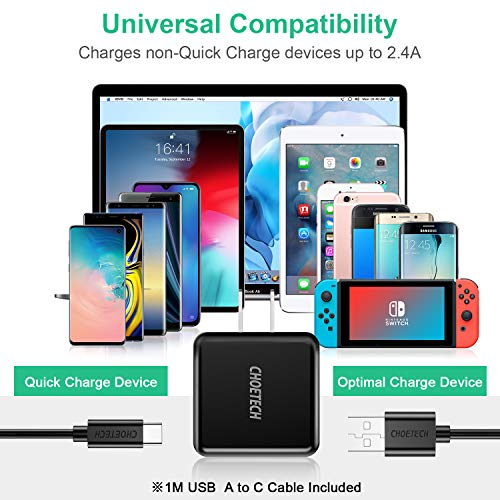 Quick Charge 3.0, CHOETECH 18W USB Wall Charger for Samsung Galaxy S10/S9/S8/S7/S6/Edge/Plus, Note 9/8/7/6, LG G6/V30, HTC 10, Nexus 5/6, Pixel, iPhone X 8 7 6S, iPad and More