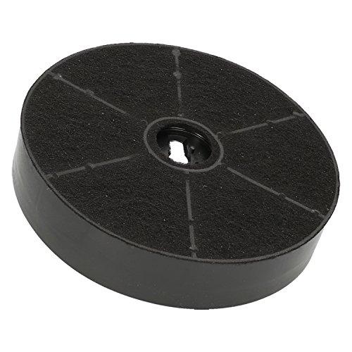 ✧WESSPER® Filter für Dunstabzugshaube MAAN Corona (rund, kohle)