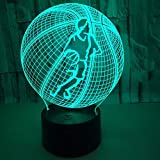 Solo 1 pieza Baloncesto creativo 7 colores Luces 3d Ilusin tctil Usb Escritorio Usb Luz de noche LED Encantadores juguetes para nios de dibujos animados Lmpara 3d