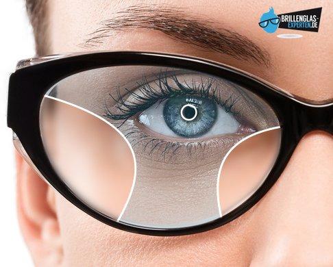 Brillenglas-wechsel - Gleitsichtgläser Premium für Ihre Fassung und in Ihren Sehstärken, Index 1.60 - Lotuseffekt - Superentspiegelt - Hartschicht - UV-Schutz - Tönung kostenlos möglich