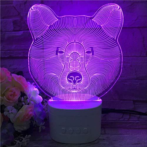 Preisvergleich Produktbild zhkn Kreative Bluetooth Lautsprecher Basis Wolf Kopf Nachtlicht 3D 7 Farbkonvertierung USB Angetrieben Berühren Konsole Lichter Für Wohnkultur Und Kinder Geschenke A