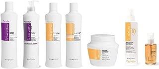 Fanola No Yellow Shampoo Package Set 1