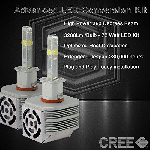 60W 6400LM LED 360 All Sides (No Dark Spot) Headlight Fog Light Kit - 2Pcs Bulbs H3
