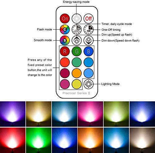 HYDONG Bombillas de color
